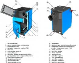 Котёл комбинированный ZOTA Тополь-М 14 кВт фото 2