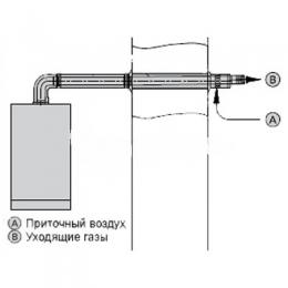 Viessmann Vitopend 100-W 29,0 кВт (закр. Одн.) + бойлер Vitocell 100-W CUG 100 л. + коак. дымоход фото 3